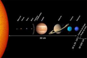 Notre système solaire est comme nos sociétés, mais le soleil représente le peuple.